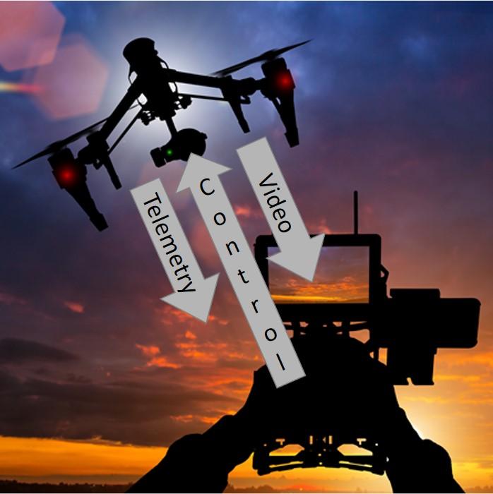 Drone Communications