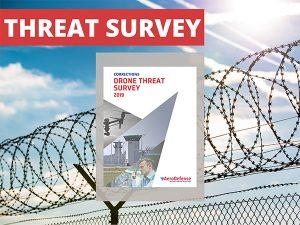 Corrections Drone Threat Survey