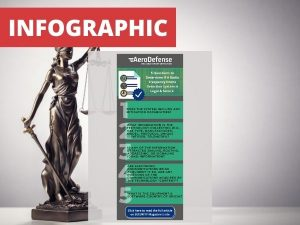 Legality Infographic Cover Image