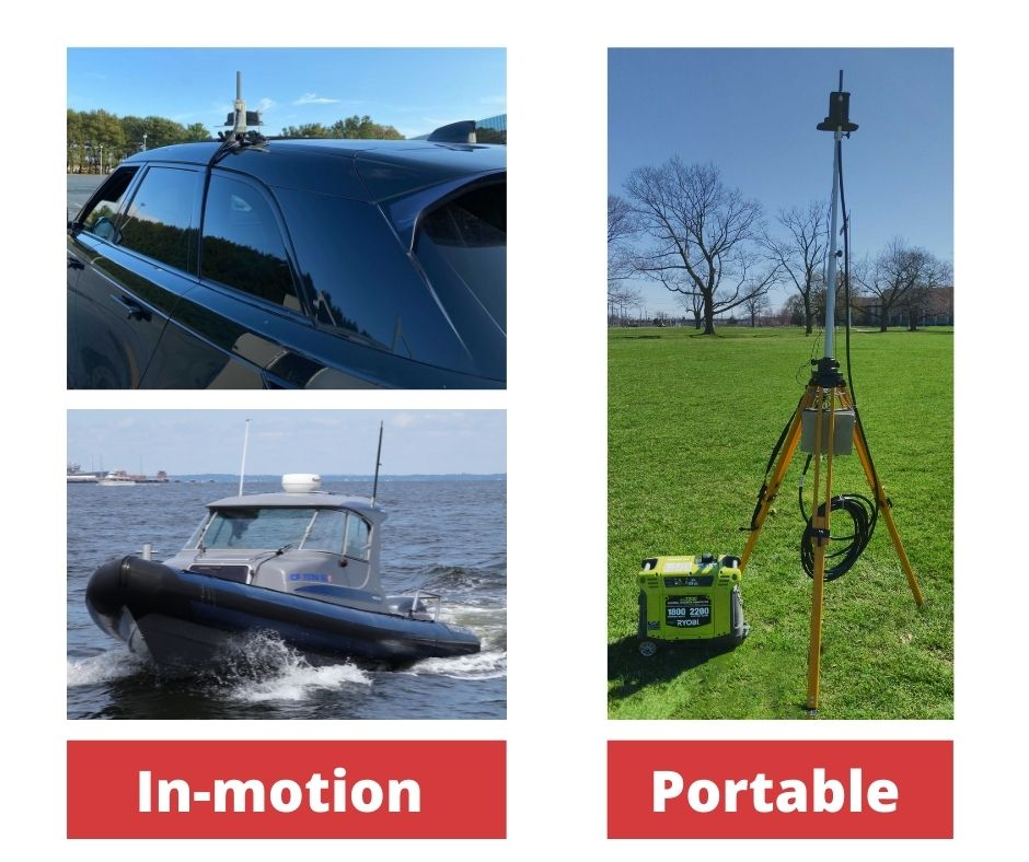 AirWarden mobile drone and pilot detection and location